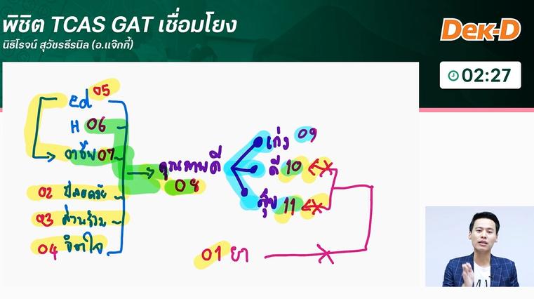 คอร์สติวออนไลน์ TCAS GAT เชื่อมโยง กับ อ.แจ๊กกี้ Dek-D School