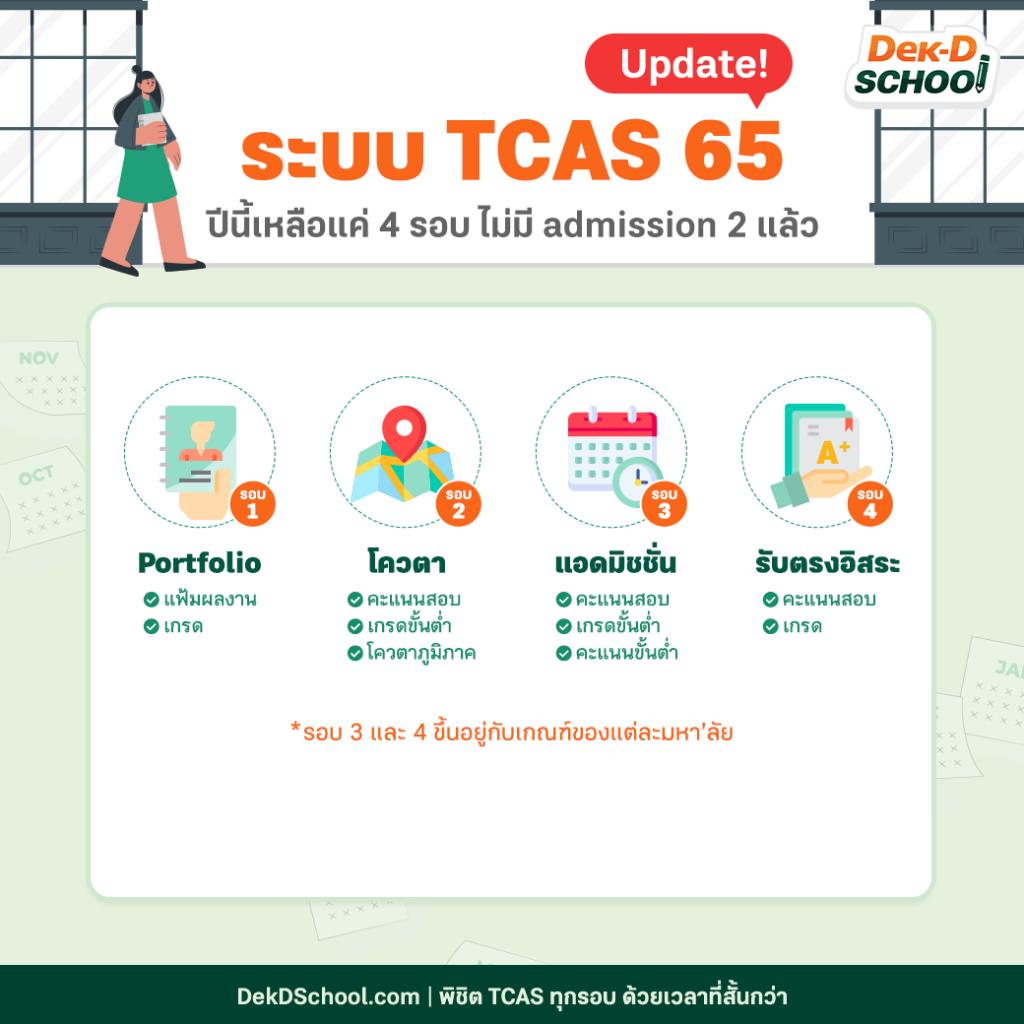 ระบบการสอบ TCAS65