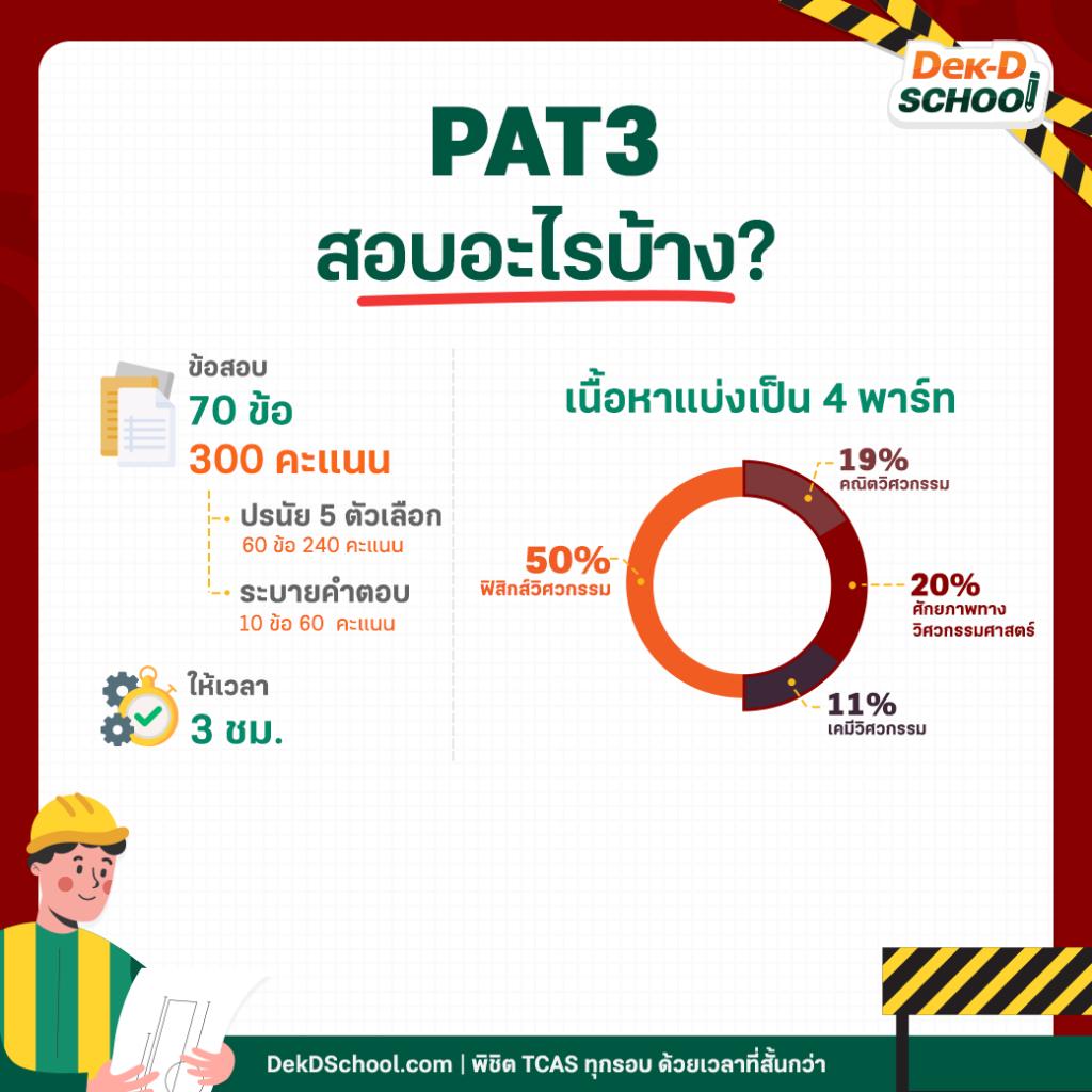 TCAS PAT3 ข้อสอบออกอะไรบ้าง